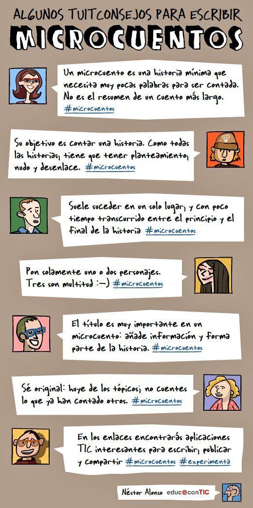 Micro-relatos en twitter, integrando las redes sociales en el aula @MariaCalvoFer #REDucacion