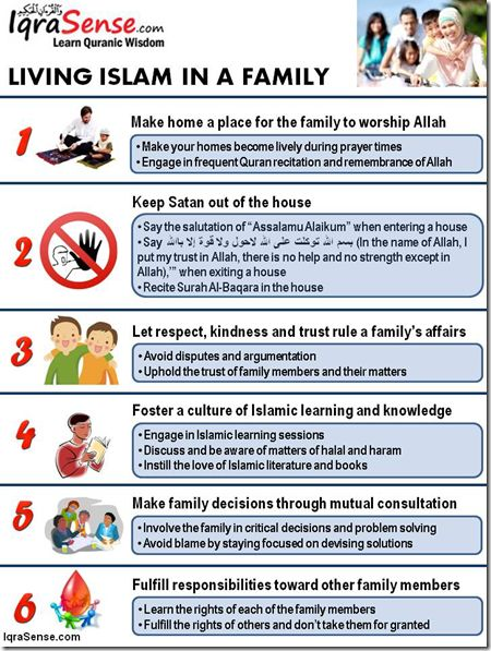 islam families children quran