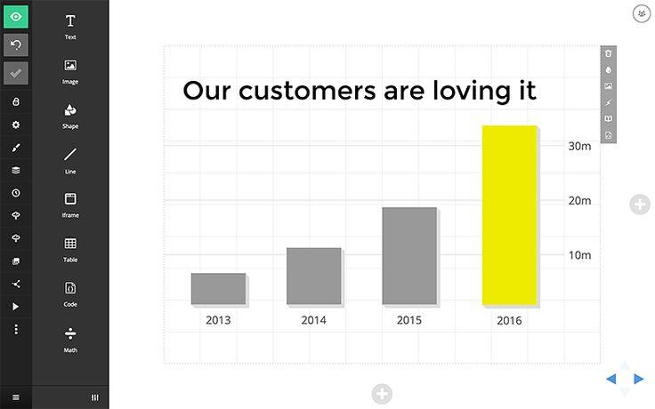 Iets anders dan Prezi of PowerPoint. Slides https://slides.com/about