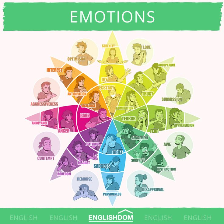 #emotion #emotions #emotionswheel #feelings #english #englishvocab #englishvocabulary #englishverbs #englishwords #learnenglish #learnenglishwithus #englishlanguage #englishgrammar #learningenglish #learningenglishisfun #englishtips #britishenglish #americanenglish #englishpronunciation #englishpractice