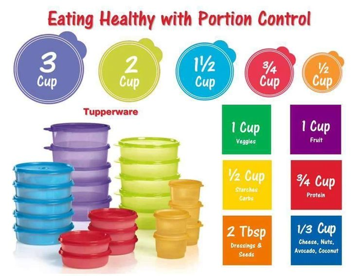 Tupperware's Portion control containers                                                                                                                                                      More