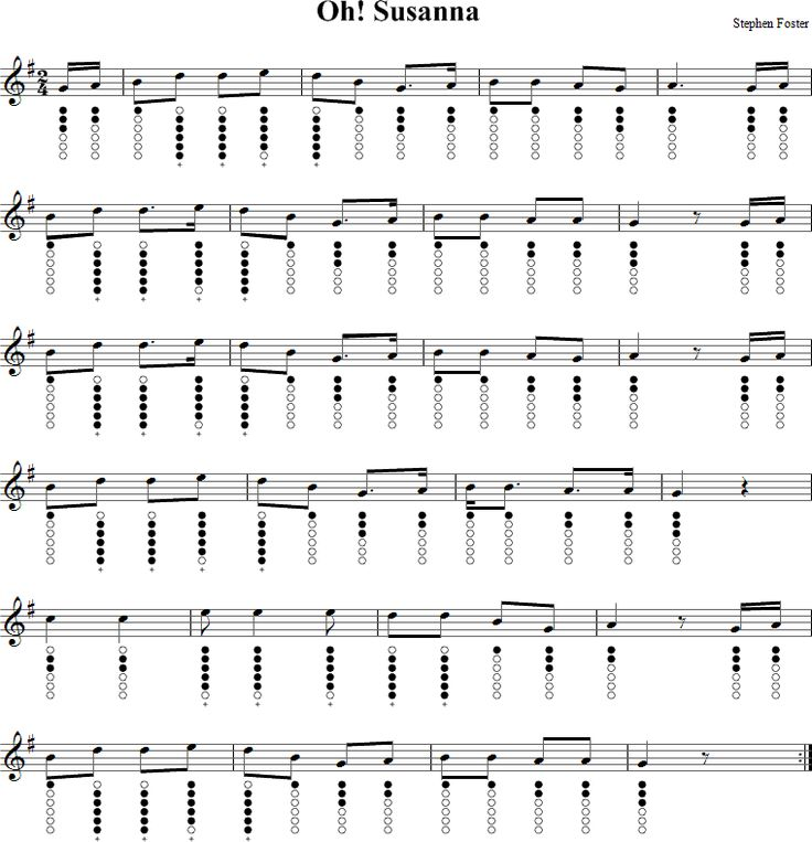 Extrêmement 60 best Tin whistle sheet music images on Pinterest | Music, Tin  SM82