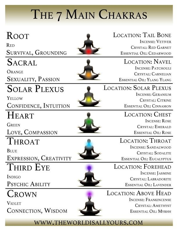 What are your chakras and how can they help you?  Learn to actually feel them and open them to feel great.