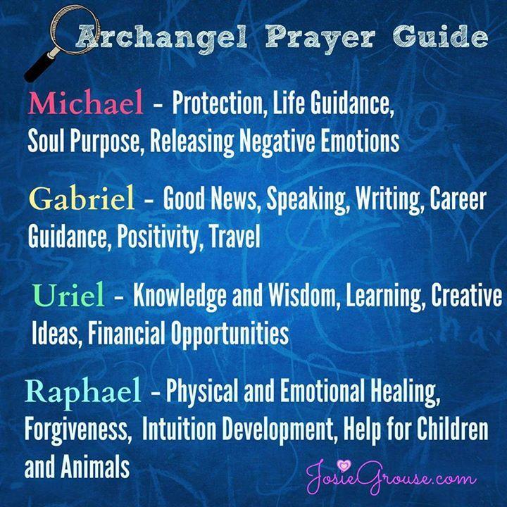 Archangel Prayer Guide