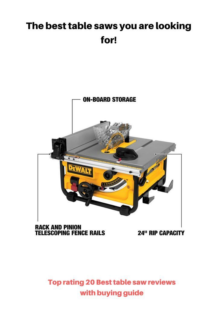 Top 20 Best Table Saw Reviews With Buying Guide Get Your Best One In 2020 Best Table Saw Table Saw Reviews Table Saw