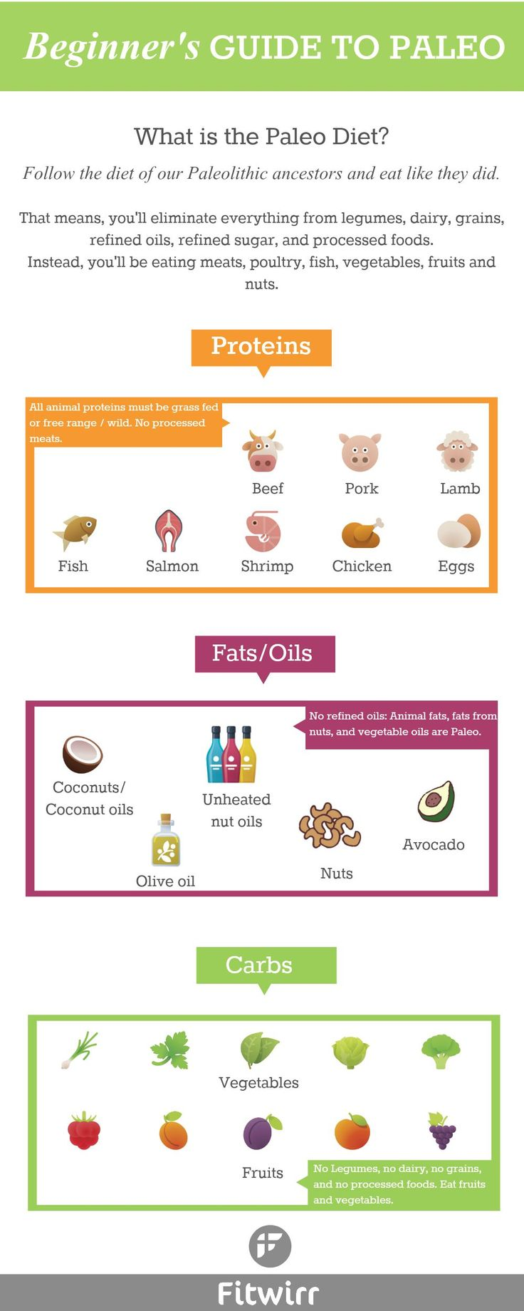 Paleo was the most searched diet on google in 2013 with strong celebrity backing from Jessica Biel, Miley Cyrus to Rick Ross who credited his extreme weight loss of 100 pounds to the Paleo diet and CrossFit Workout. What gets the Paleo diet raving fans?- what is this meat-eating diet really about and what's the theory behind it?