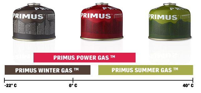 Primus Gas: Winter Gas Power Gas Summer Gas