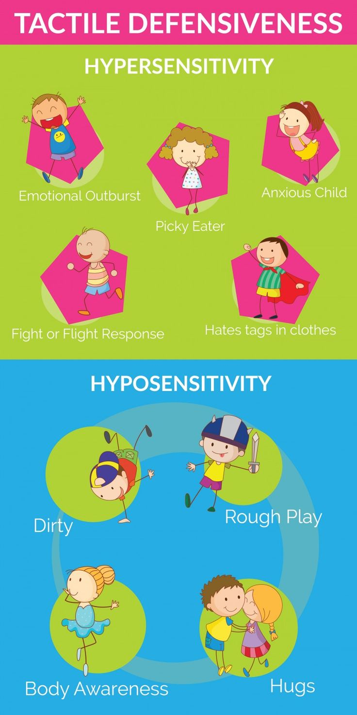 why sensorial The fundamental aim of a sensorial education is to teach a child about his/her environment and development of the senses is a necessary foundation upon which a higher.