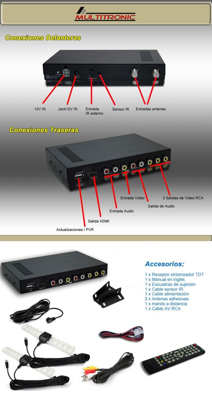 Sintonizador de coche TDT-T20HD de Alta Velocidad con Doble sintonizador Dibcom y dos antenas TDT. Salida HDMI y 3 Salidas vídeo para distintos monitores. *** Precio 159€ **
