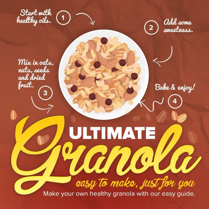 Healthy Granola Recipe Taken from our online Healthy Living Programs. Be a healthier you today!