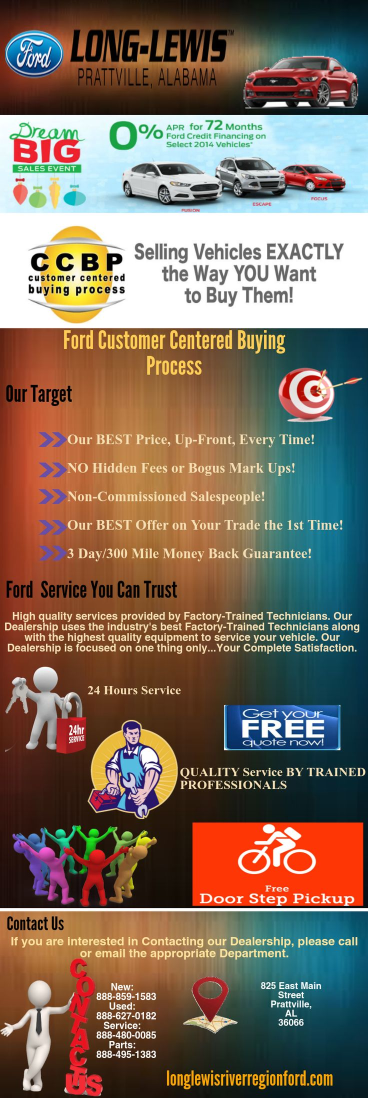 Longlewisriverregionford customer centered buying process