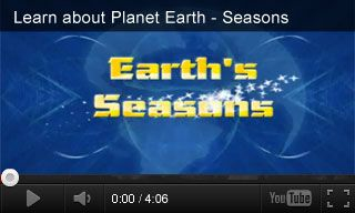 Video: Learn about Planet Earth – Seasons.  Good for visualizing the earth rotating and orbiting the sun at the same time.