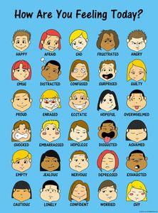 Cartoon Feelings Poster   Protective Behaviours WA