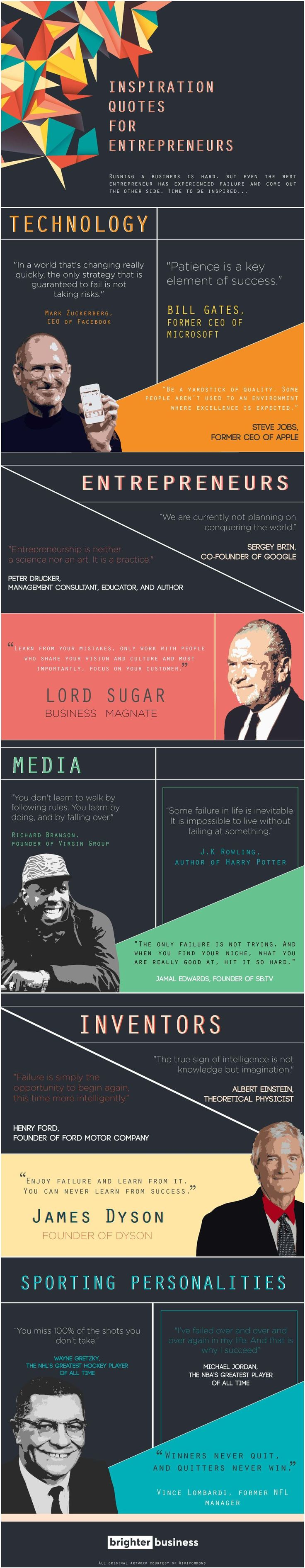 Inspiration Quotes For Entrepreneurs - #infographic