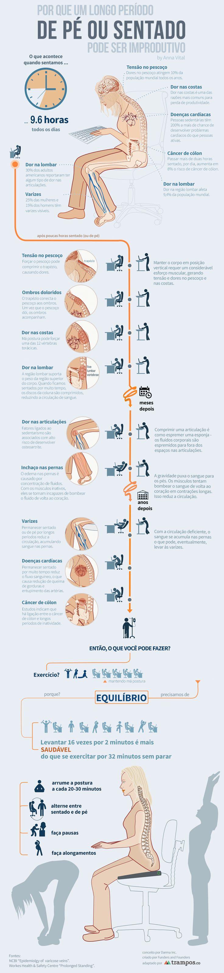 Infográfico: ficar um longo período em pé ou sentado é improdutivo.