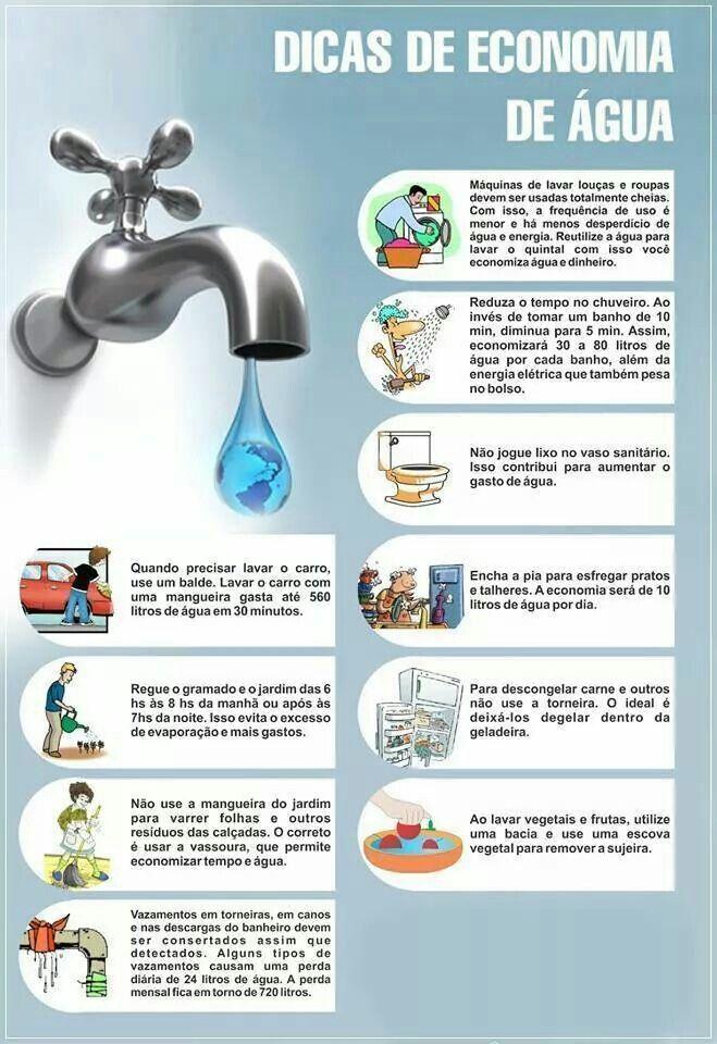 Consumo consciente da agua é vital.