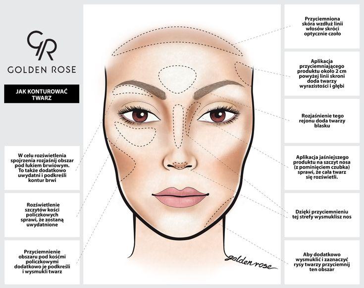 Jak konturować twarz?