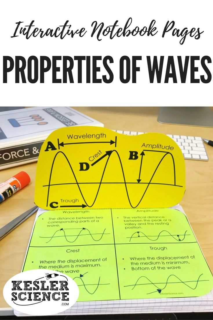 Teach a lesson on the properties of waves with this foldable worksheet, includes interpreting and applying vocabulary terms wavelength, amplitude, crest, and trough. Turn science notebooks into a fun, interactive, hands-on learning experience for your upper elementary or middle school students! Grades 4th 5th 6th 7th 8th 9th