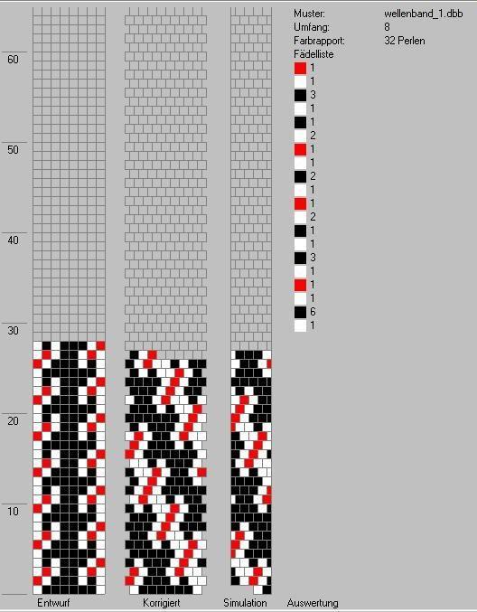 Mesh łańcuchy Crochet - Wzory Biblioteka: wellenband_1