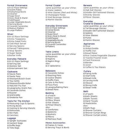 Printable Wedding Registry Checklist- how would I have ever thought of all of this?