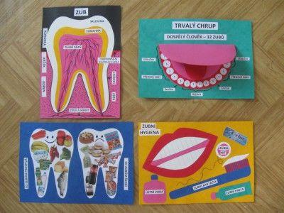 Zuby, zubní hygiena