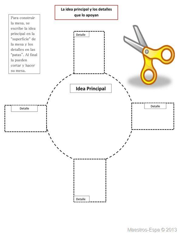 Plantilla de organizdor-gráfico con forma de mesa: idea principal  y detalles/datos que la apoyan.