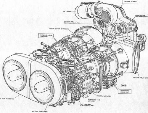 jet engine diagram 3d
