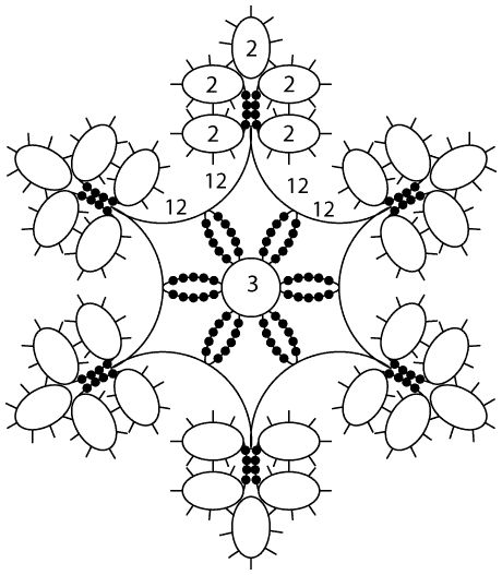 Tatting: Tatted Snowflake visual pattern
