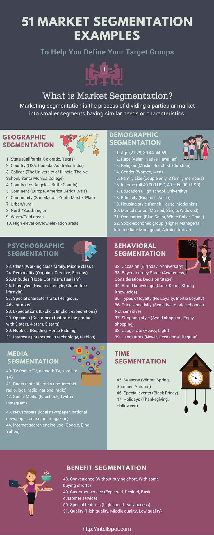 How To Reach Baby Boomers Gen Xers And Millennials With Your Online Marketing Infographic Marketing Market Segmentation What Is Marketing