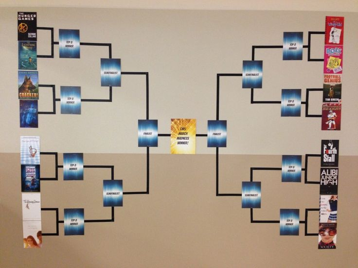 Not  a sports fan? You can still participate in March Madness, just replace teams with books!