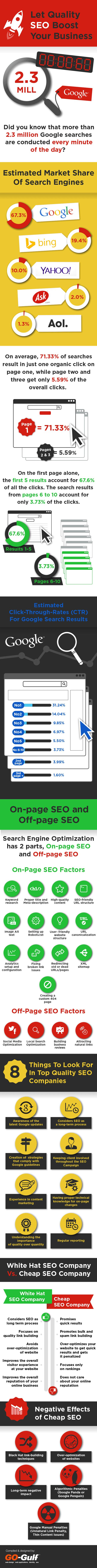 Let Quality SEO Boost Your Business