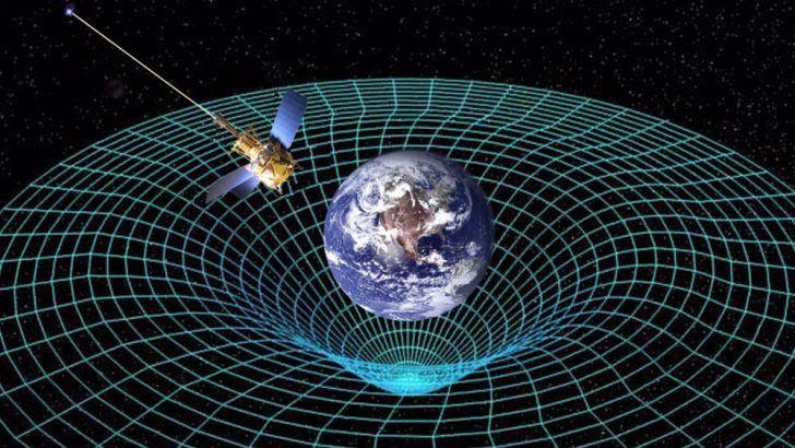 Kuantum Fiziği Nedir? Ne Değildir?