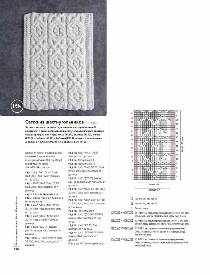 после схемы вязания аранов спицами подробно с фото сорта груши