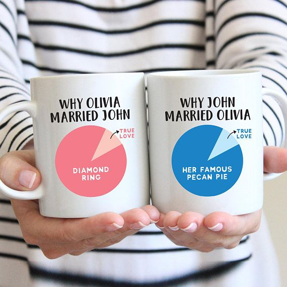 Funny Wedding Mugs Funny Couples Mugs Funny Anniversary Wedding