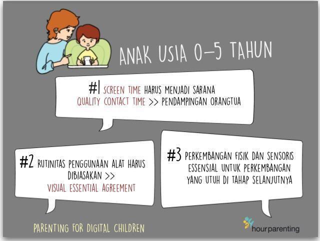 Hal yang penting diperhatikan berkaitan dgn dunia digital untuk anak usia 0-5 thn >>