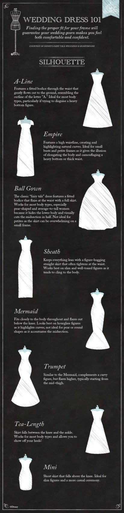 Wedding Dress 101: The Silhouette #wedding #dress Jess: Lemme know what appeals to you here soon, m'kay?