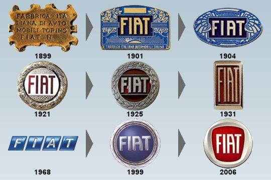 Evolution du logo Fiat