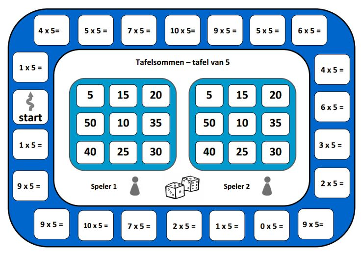 Domein: basisvaardigheden, onderdeel: vermenigvuldigen, doel: de tafel van 5