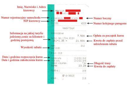 """Warto wiedzieć Co oblicza i sumuje taksometr? • opłatę początkową tzw. """"Start"""" bądź """"Trzaśnięcie drzwiami"""". • opłatę za przejechany kilometr na 1,2,3 lub 4 taryfie. • każdorazowe zatrzymanie taksówki i jej postój /np. na światłach bądź w korku/. Kiedy stosuje się poszczególne taryfy? • Taryfa 1 obowiązuje w dni powszednie w godzinach 6,00 do 22,00. • Taryfa 2 obowiązuje w nocy w dni powszednie w godzinach 22,00 do 6,00 oraz w niedzielę i święta. • Taryfa 3 obowiązuje w dni powszednie od 6,00…"""