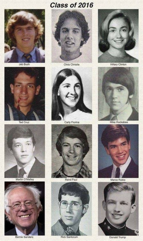 Presidential Candidates for 2016 High School Yearbook Photos