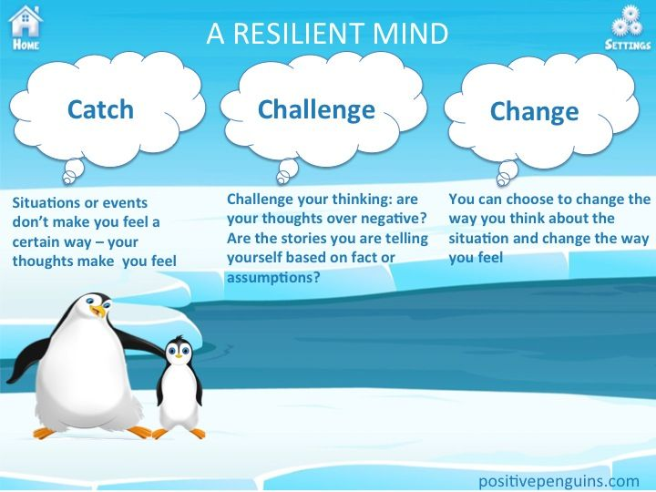 A Resilient Mind: Catch | Challenge | Change