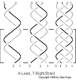 13 best Knot a Turk's Head: Grid Pattern images on