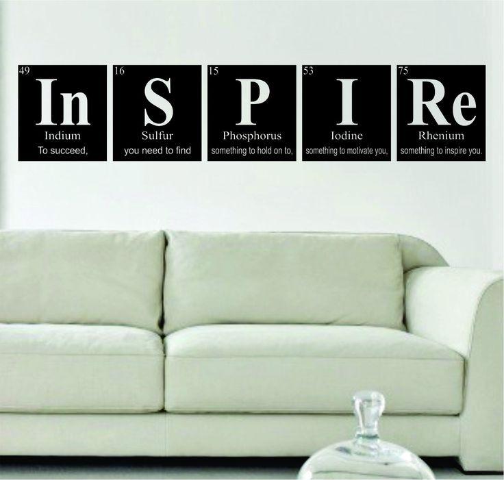 Inspire Periodic Table Science Design Decal Sticker Wall Vinyl Decor Art Home