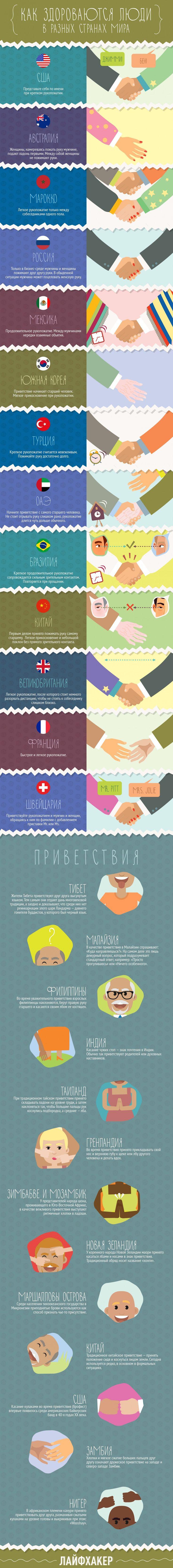 #приветствие #инфографика #infographics #лайфхак #lifehack #страны #страна