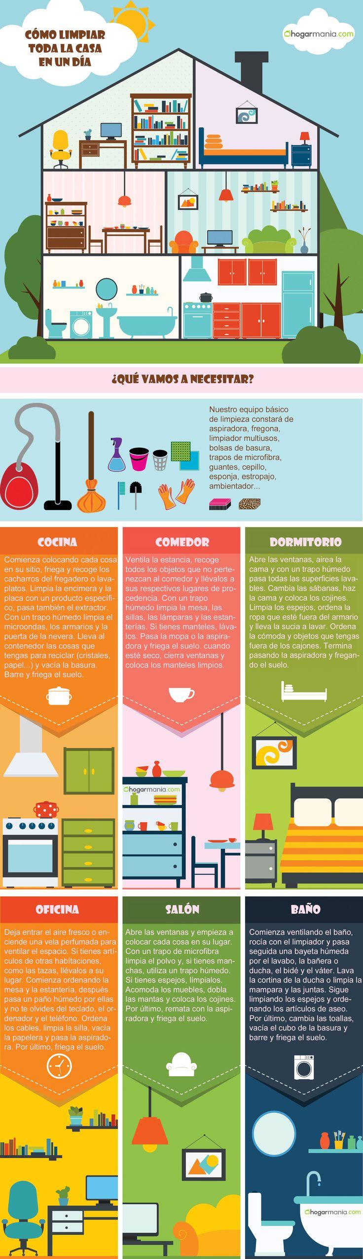 Las 25 mejores ideas sobre limpieza de refrigerador en - Como limpiar y ordenar la casa ...