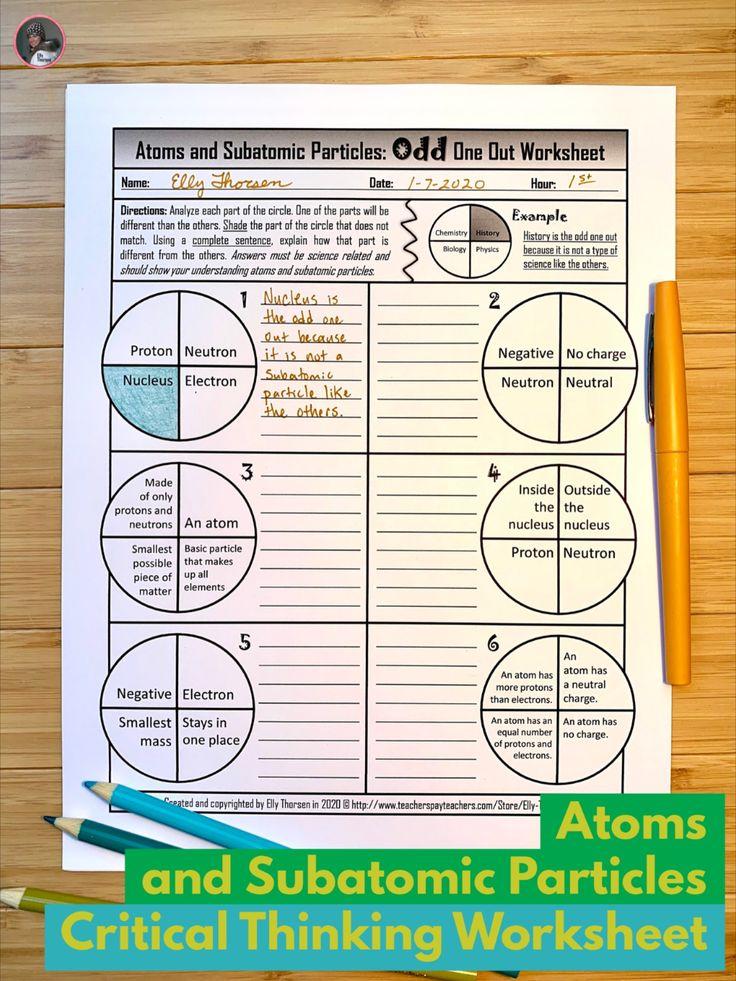 atoms, subatomic particles, protons, neutrons, electrons