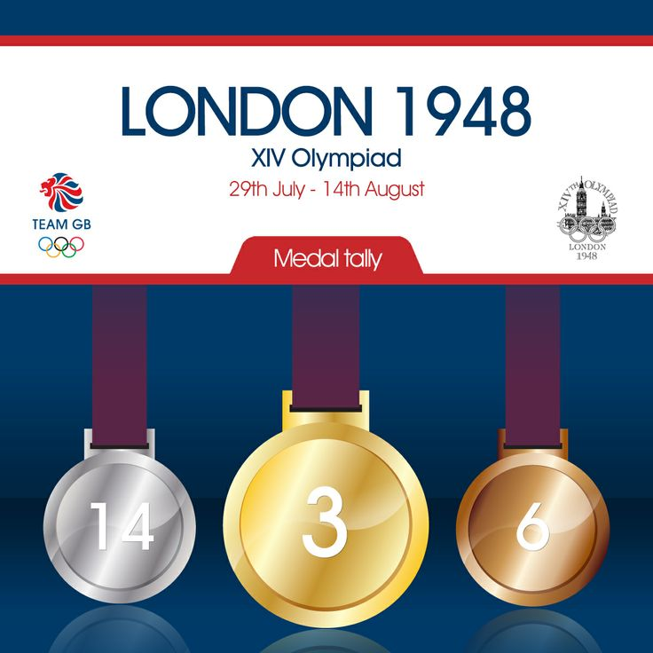Team GB's medal count from the 1948 London Olympic games.