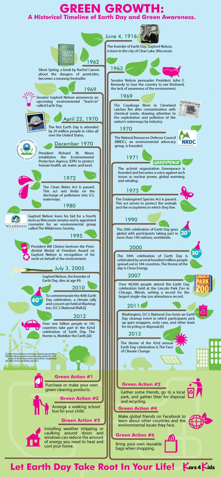 The history of Earth Day!    http://www.kars4kids.org/earthday/