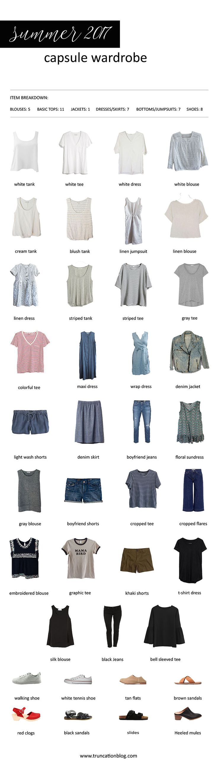 2017 Stay at Home Mom Summer Capsule Wardrobe