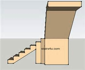 Easy Stair Stringer Layout